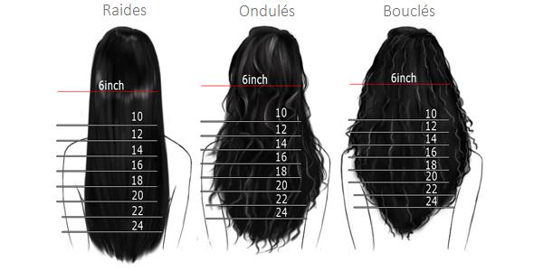 Longueur de cheveux